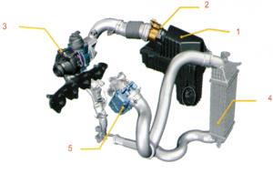 lucht door de motor